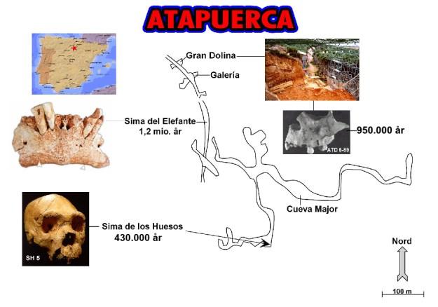 Kort over kløften ved Atapuerca