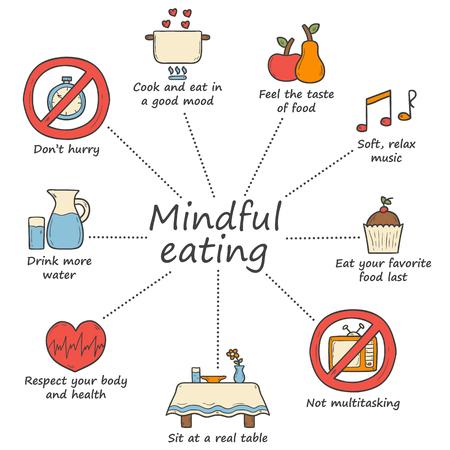 Corso di 9 incontri di Mindful eating