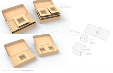 packaging_4-705x456@2x