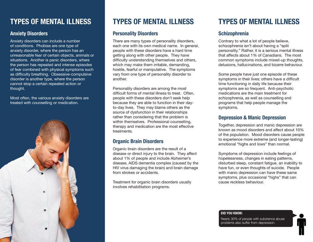 Mental Health Brochures Mental Health Tips