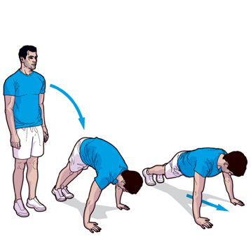 bodyweight blast workout