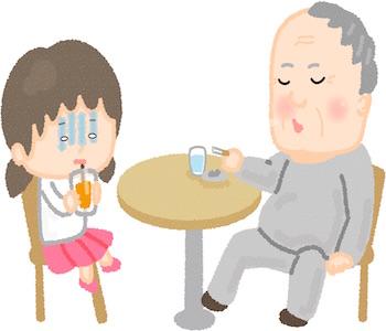 娘を虐待する父親
