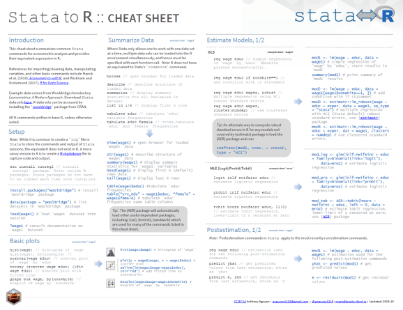 Stata to R cheatsheet