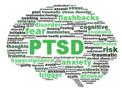 PTSD word graphic in the shape of a brain