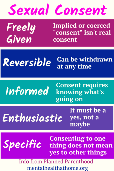 Elements of sexual consent: freely given, reversible, informed, enthusiastic, specific