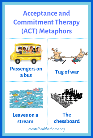 Acceptance and commitment therapy metaphors: passengers on a bus, tug of war, leaves on a stream, and the chessboard