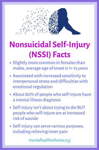 Facts about nonsuicidal self-injury (NSSI)