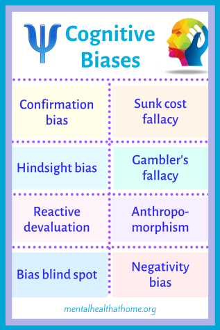 Examples of cognitive biases