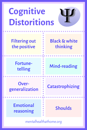 cognitive distortions in CBT