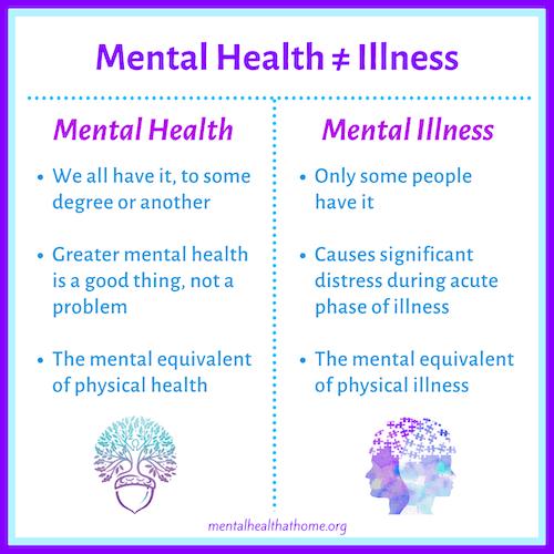 Mental health ≠ illness: contrasting mental health and mental illness