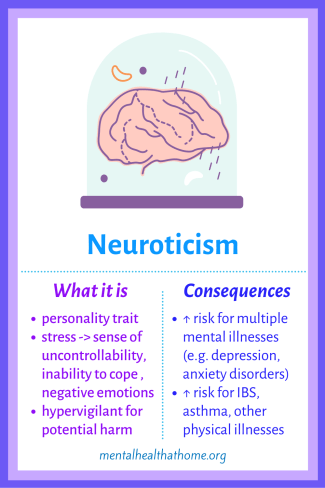 Description of neuroticism and its consequences