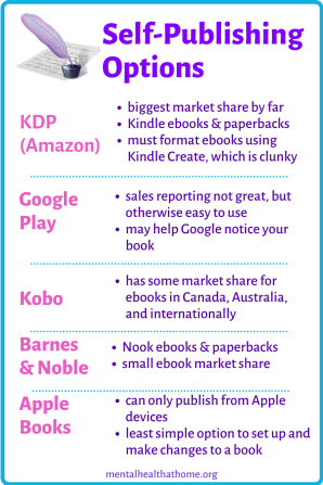 Options for self-publishing platforms, from the Beginner's Guide to Self-Publishing