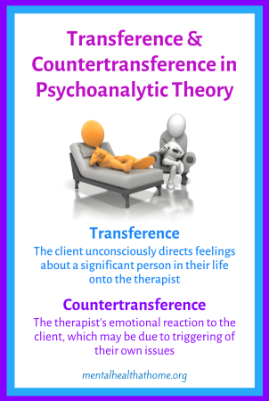 Transference and countertransference in psychoanalytic theory