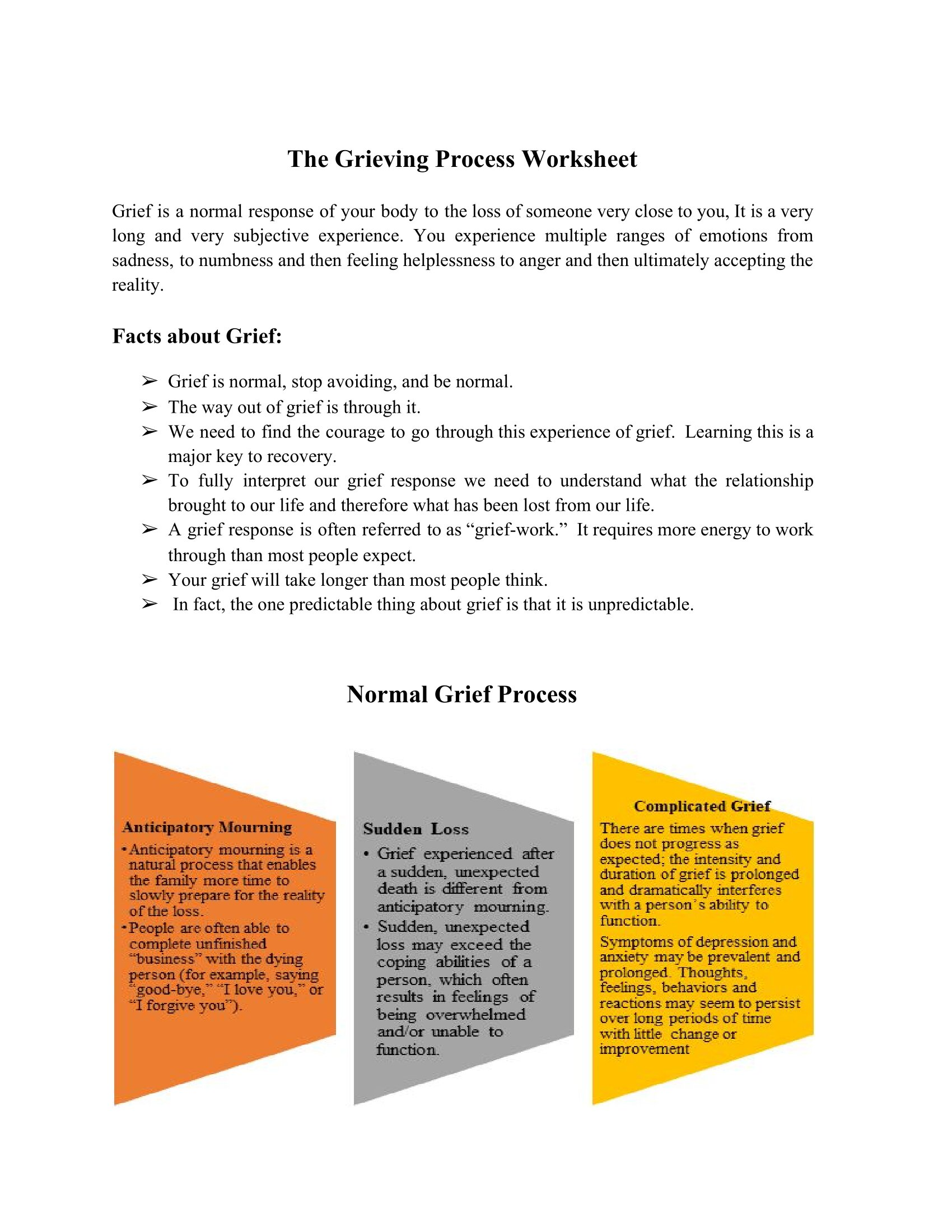 The Grieving Process Worksheet