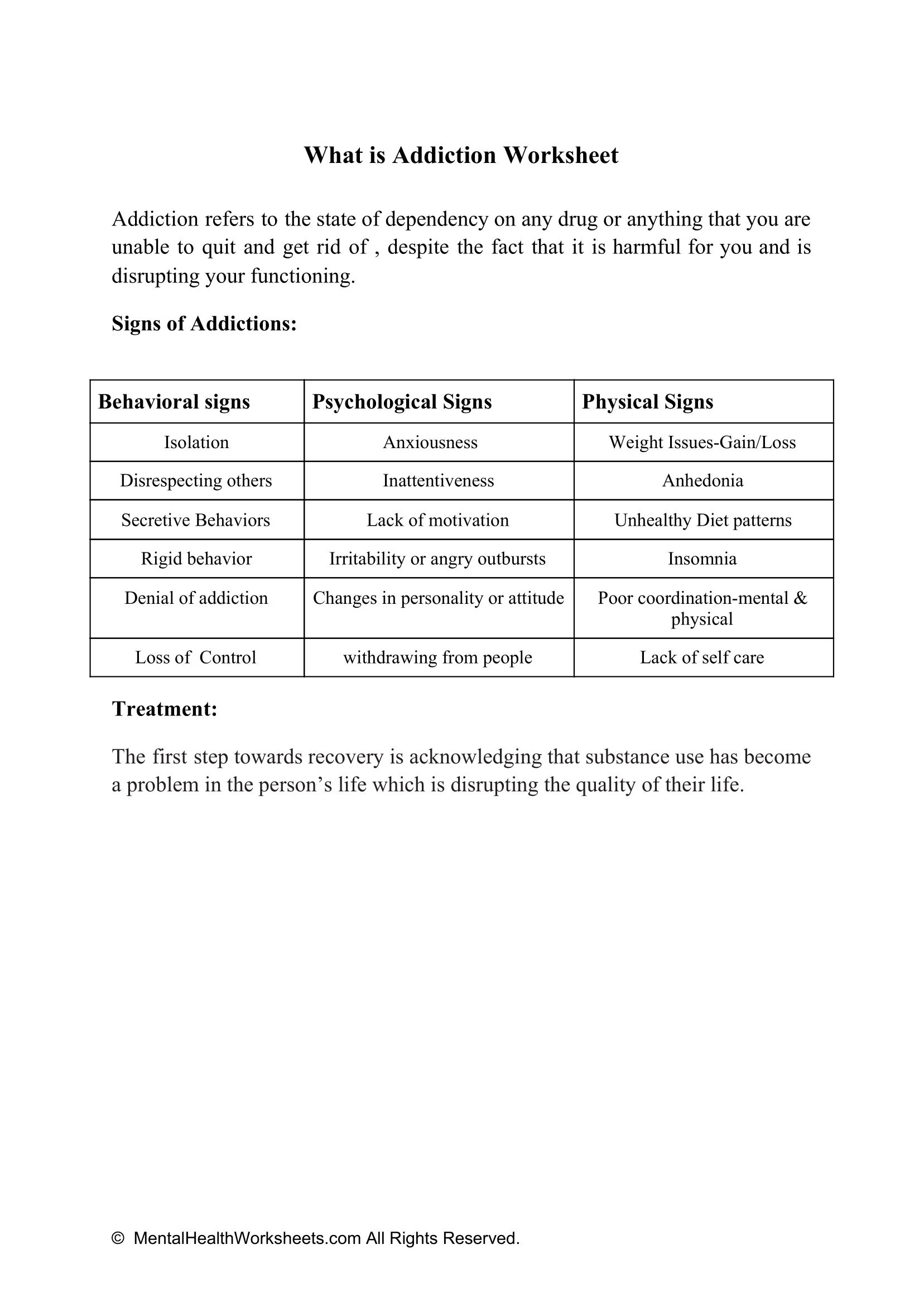 What Is Addiction Worksheet