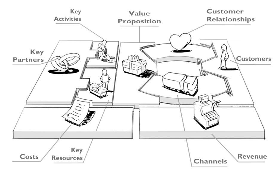 Business-Model-Canvas-Large