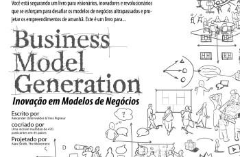 Business Model – Dica de Leitura #09
