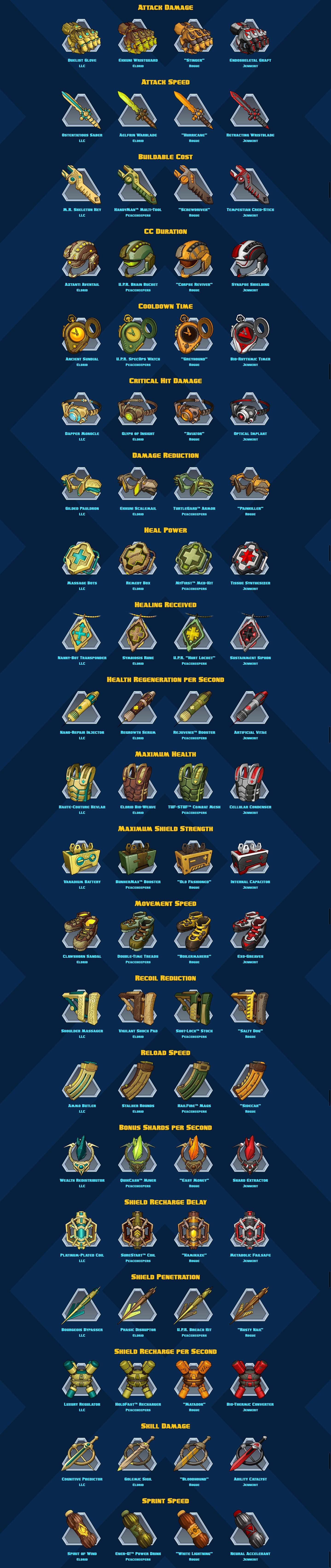 battleborn gear types infographic