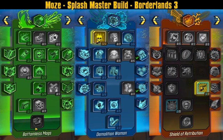 Moze - Splash Master Build Skill Tree - Borderlands 3