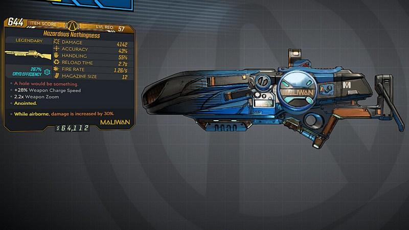 Borderlands 3 Legendary Maliwan Shotgun - Nothingness