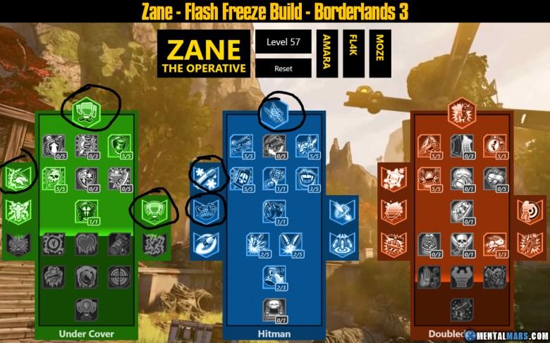Zane - Flash Freeze Build Skill Tree - Borderlands 3