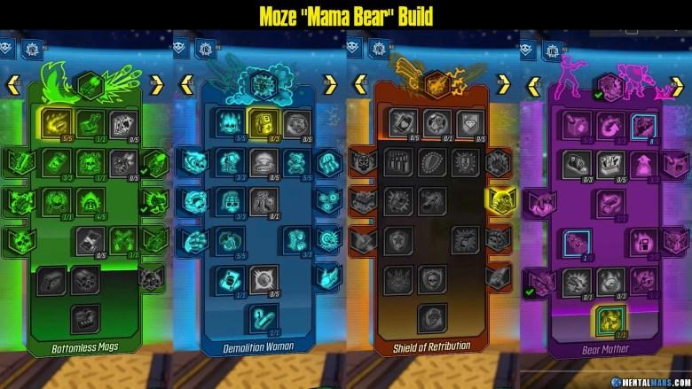 Moze - Mama Bear Build Skill Tree - Borderlands 3