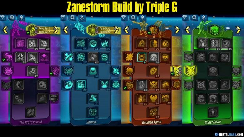 Zane - Zanestorm - Build - Borderlands 3