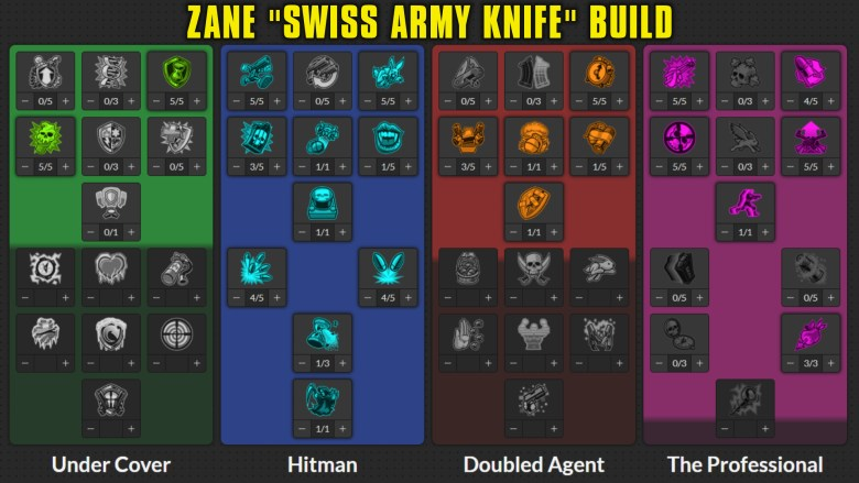 Zane 'Swiss Army Knife' Build Skill Tree - Borderlands 3