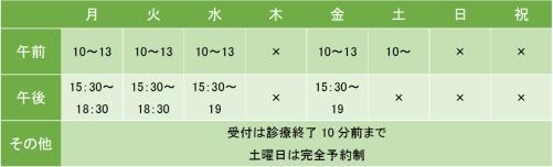 大井町クリニックの診療時間