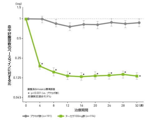 %e3%83%8c%e3%83%bc%e3%82%ab%e3%83%a9%e3%81%ae%e5%a5%bd%e9%85%b8%e7%90%83%e6%8a%91%e5%88%b6%e7%8e%87