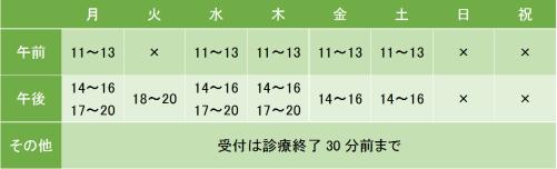 表参道ソフィアクリニックの診療時間