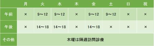 tokyo-dd-clinicの診療時間
