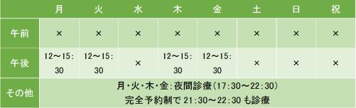 萩本医院の診療時間