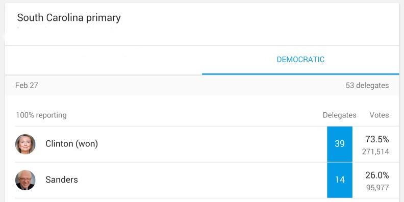 south carolina presidential primary results