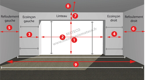 Dimension Porte De Garage Basculante Pas Cher