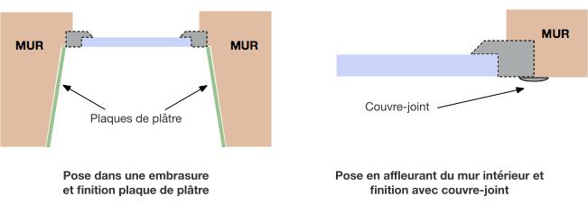 finition-interieure-pose-fenetre-en-embrasure