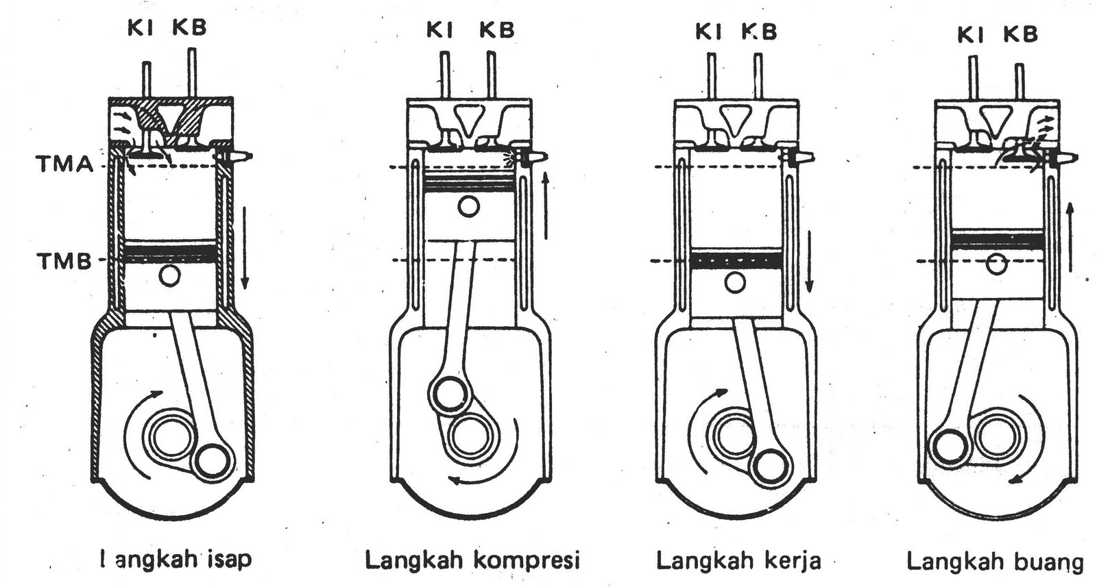 Motor Bakar