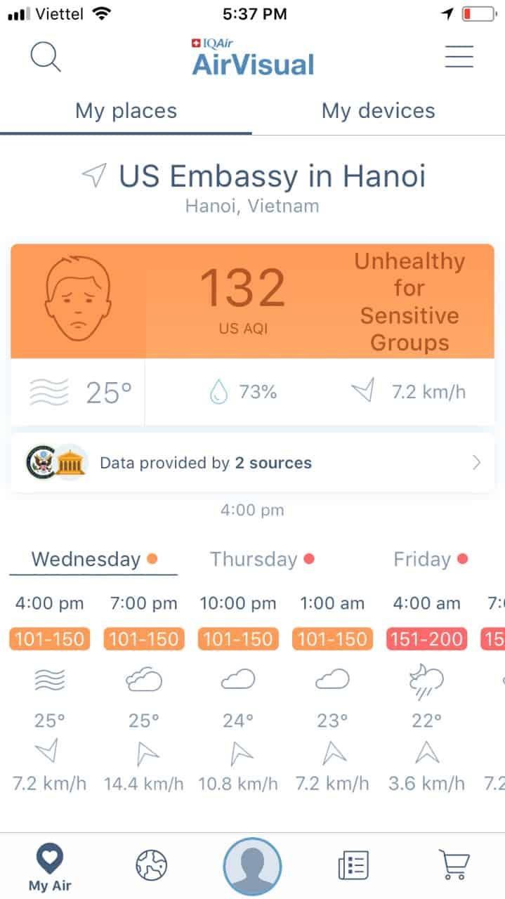 Ứng dụng đo mức độ ô nhiễm không khí AirVisual