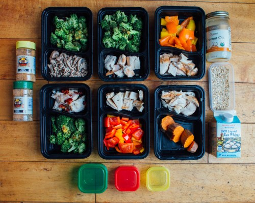meal prep countdown to competition