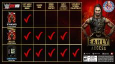 3265412-wwe2k18+updated+offers+infographic