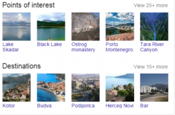 google montenegro points of interest 2