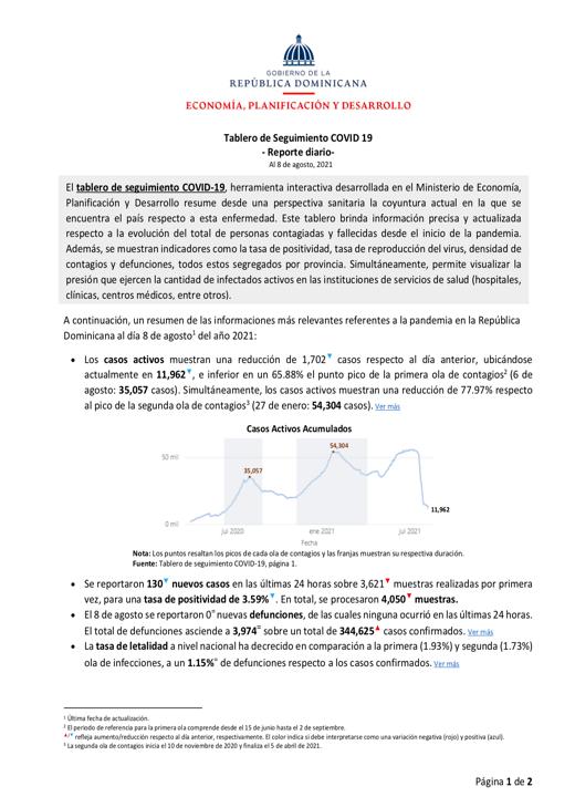 Tablero de seguimiento COVID Reporte Diario 8 ago 2021