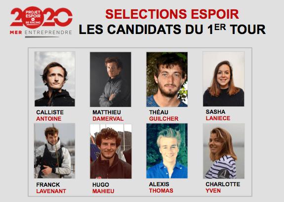 Sélections Espoir 2020, 8 candidats retenus