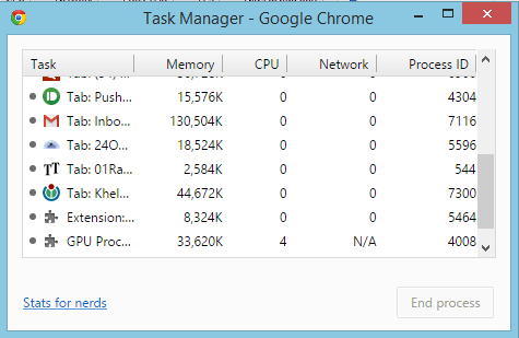 task-manager-chrome