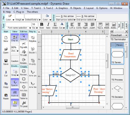 Process Flow Diagram Software Open Source Diagram