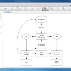 Best Tool To Draw Diagrams Plc Wiring Tutorials 19 Free Tools For Creating Flowcharts Clickcharts Diagram Flowchart Software