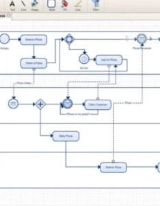 Flow chart creator creately min also best free tools for creating flowcharts rh merabheja