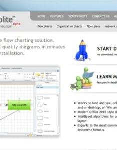 If you are stuck with that puzzling data provided from your office which needs to be converted in  flowchart grapholite is one of the best solutions for also free tools creating flowcharts rh merabheja