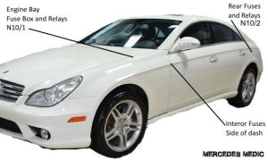 20052011 MercedesBenz CLS FUSE List