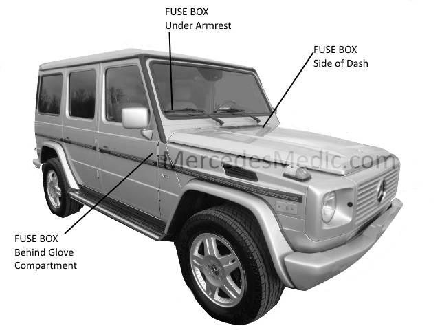 g body ac wiring diagram 2004 jeep wrangler parts class fuse chart designation w463 mercedes benz g500 fox